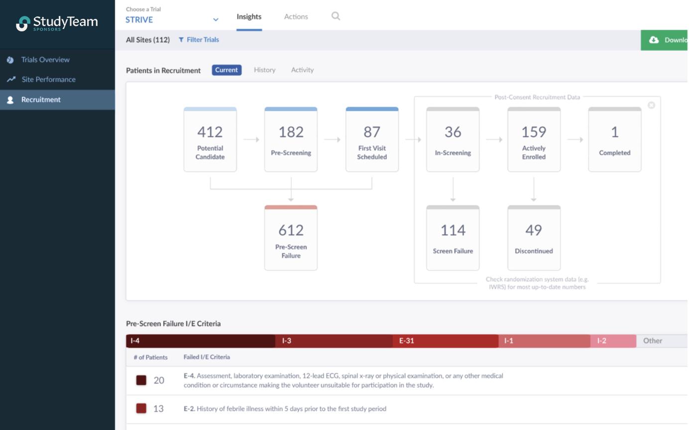 ST Sponsor Screenshot_Sponsor Dashboard with IE-fix